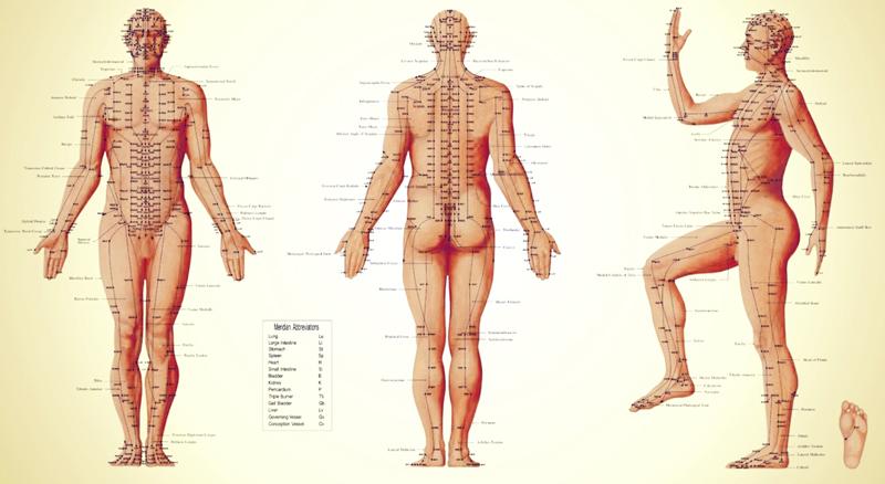 akupunktura mapa